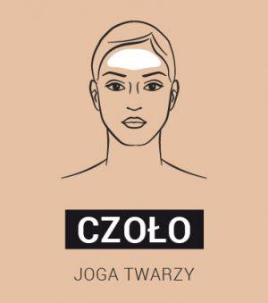 czolo_joga-twarzy-warsztaty